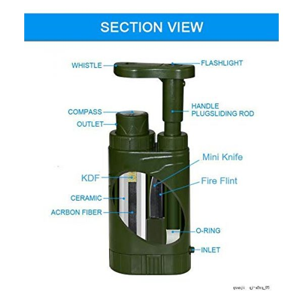 Barley Dean's Survival Water Filter 1 Barley Dean's Hiking Water Filter Pump. Camping Backpacking Travel Emergency Preparedness. Portable and Multi-Functional and Great for Your Survival Kit. Bonus Multi-Tool Included