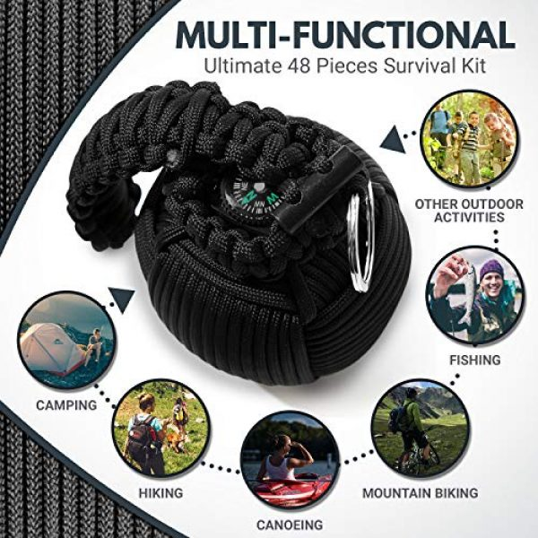 Holtzman's Gorilla Survival Survival Kit 4 Holtzmans Survival Kit Paracord Grenade The #1 Best 48 Tool Emergency kit