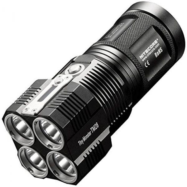 Nitecore Survival Flashlight 1 Nitecore TM28 Tiny Monster 6000 Lumen QuadRay Rechargeable Flashlight
