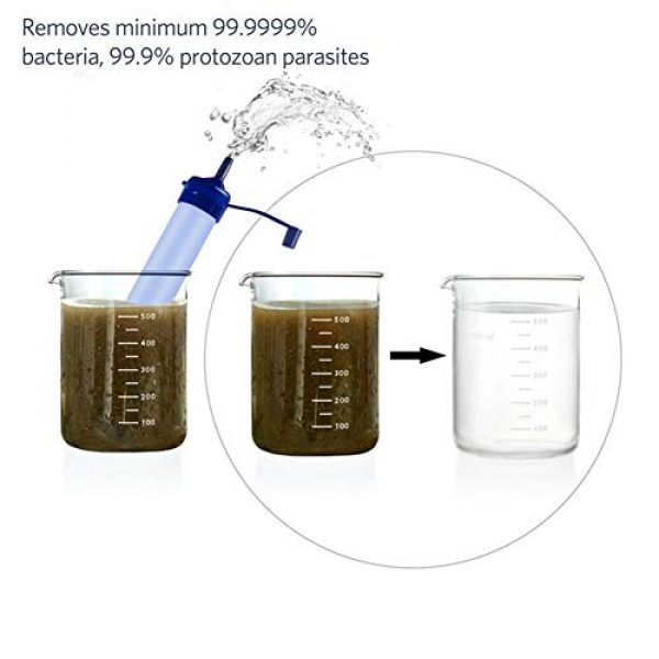 Laxpm Survival Water Filter 3 Laxpm Outdoor Drinking Water Filter Personal Portable Filter Survival Straw Other Outdoor Supplies Emergency Water Purifier