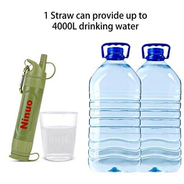 Ninuo Survival Water Filter 4 Ninuo Mini Water Filter - Portable Water Purifier, Personal Filtration System for Camping, Backpacking, Hiking, Emergency & Survival
