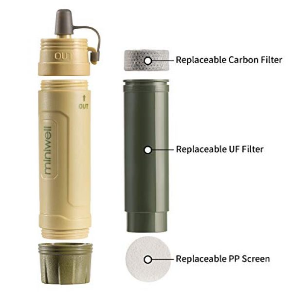 miniwell Survival Water Filter 3 miniwell Gravity Water Purifier Straw Fairly Light and Easily Packed. Multi Use for Group Camping and Famliy Emergency Prepardness