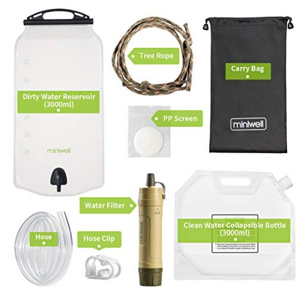 miniwell Survival Water Filter 2 miniwell Gravity Water Purifier Straw Fairly Light and Easily Packed. Multi Use for Group Camping and Famliy Emergency Prepardness