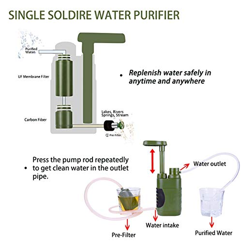 DLY  3 DLY Portable Water Filter Outdoor Water Purifier Camping - 0.01 Micron Emergency Backpacking Water Filter for Hiking with 4-Stage Filter Pump