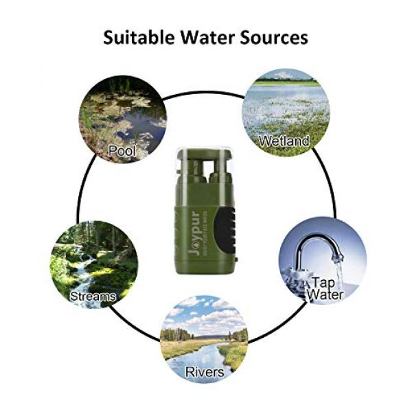 joypur Survival Water Filter 5 joypur Portable Outdoor Water Purifier Camping 0.01 Micron Emergency Backpacking Water Filter for Hiking with 3-Stage Filter Pump