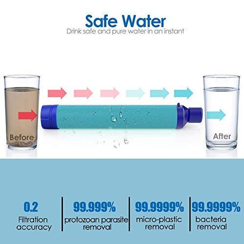 WakiWaki  2 WakiWaki Portable Gravity Powered Water Purifier