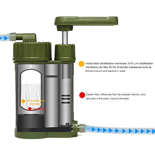 OULATUWB  3 OULATUWB Mini Water Filtration System Portable Gravity Powered Water Purifier for Emergency Preparedness and Camping