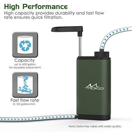 Emergency Personal Camping Water Purifier
