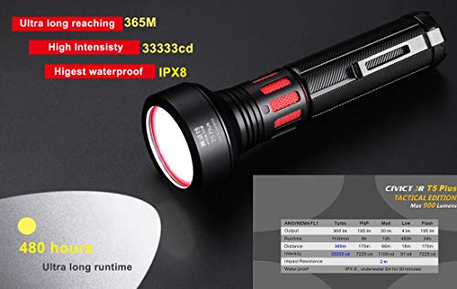 CIVICTOR  6 Super Bright Flashlight Tactical Military Grade 365m Ultra High Beam Pocket Waterproof IP68 Small LED Flashlight 18650 CR123A Battery Power 900 Lumens Mini Police EDC survival Camping Torch Light Gear