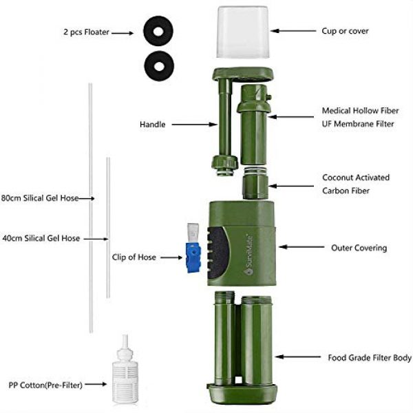 SurviMate Survival Water Filter 7 SurviMate Portable Water Filter Pump for Hiking Camping Travel Emergency use with Activated Carbon & 3 Filter Stages (Green) (Pump)
