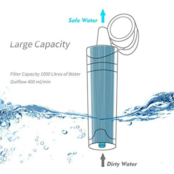 USIPuretal Survival Water Filter 7 USIPuretal Personal Portable Water Filter for Camping, Hiking, Backpacking and Emergency