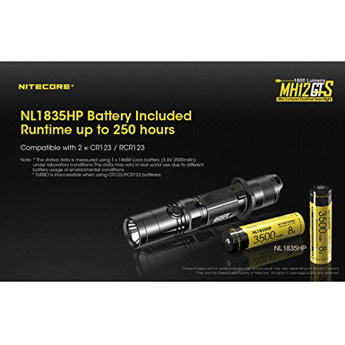 Nitecore  7 Nitecore MH12GTS 1800 Lumen USB Rechargeable Tactical Flashlight RSW2D Pressure Switch and LumenTac Offset Mount