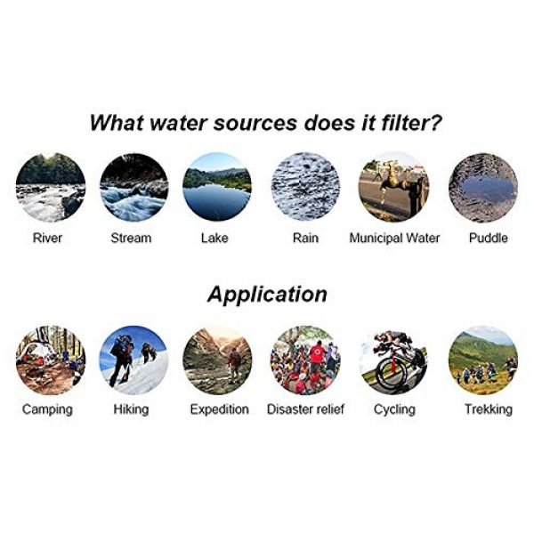 AVENTURE ET CULTURE Survival Water Filter 6 AVENTURE ET CULTURE Personal Water Filter for Hiking, Camping, Travel, and Emergency Preparedness