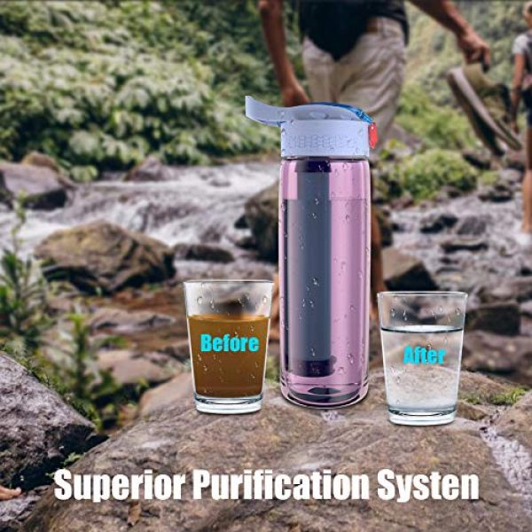 Hipoten Survival Water Filter 5 Hipoten Water Filter Bottle, 650ml Emergency Water Purifier with 4-Stage Integrated Filter Straw for Travel, Camping, Hiking, Backpacking, BPA Free