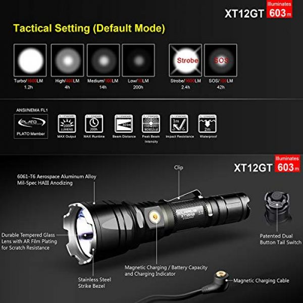 klarus Survival Flashlight 2 klarus XT12GT Rechargeable LED Flashlight with 18650 Battery, Extra 18650 Battery, Magnetic Charging Cable, Holster, Lanyard, and Lightjunction Battery Case