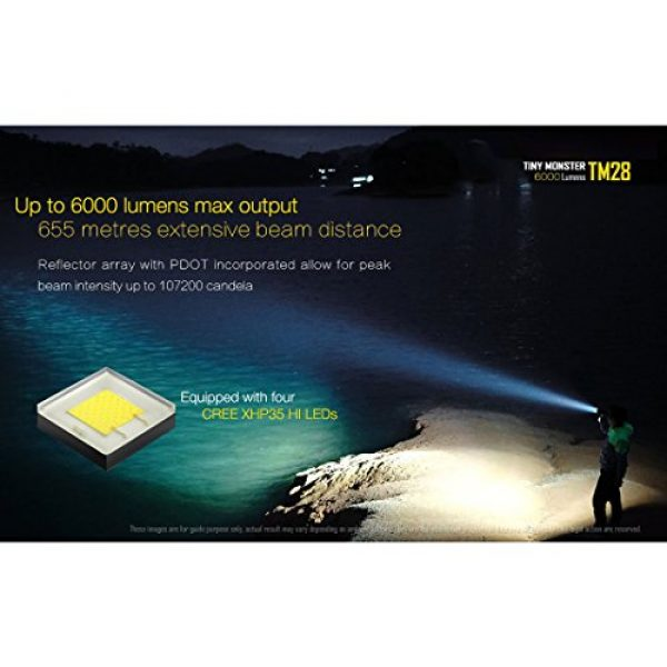 Nitecore Survival Flashlight 3 Nitecore TM28 Tiny Monster 6000 Lumen QuadRay Rechargeable Flashlight