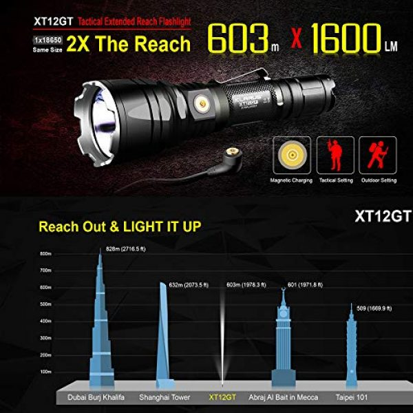 klarus Survival Flashlight 3 klarus XT12GT Rechargeable LED Flashlight with 18650 Battery, Extra 18650 Battery, Magnetic Charging Cable, Holster, Lanyard, and Lightjunction Battery Case