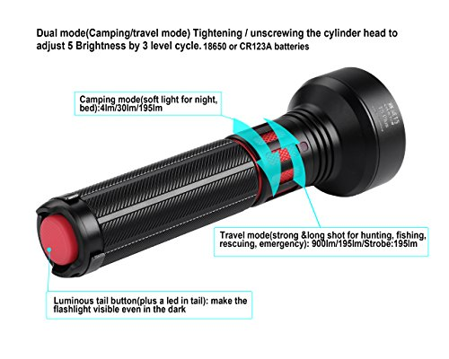 CIVICTOR  4 Super Bright Flashlight Tactical Military Grade 365m Ultra High Beam Pocket Waterproof IP68 Small LED Flashlight 18650 CR123A Battery Power 900 Lumens Mini Police EDC survival Camping Torch Light Gear