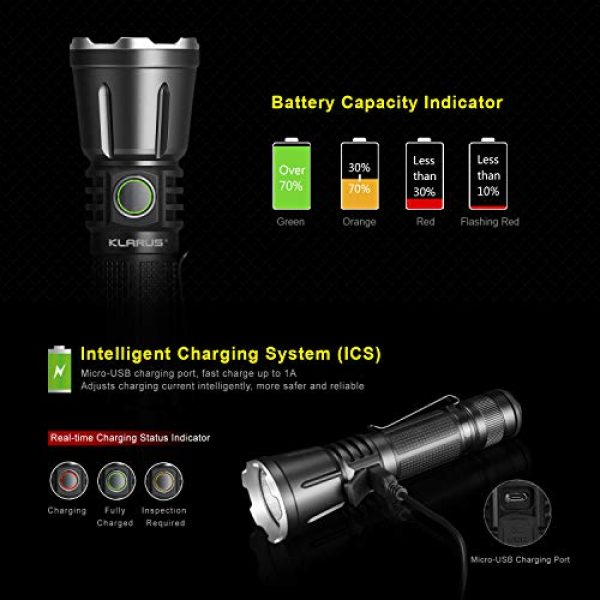 klarus Survival Flashlight 5 klarus 360x3 3200 Lumens USB Rechargeable Tactical Flashlight, 360 Degree Omni-Directional Dual Tail Switches + Side Switch, CREE XHP70.2 LED, 3100mAh 18650 Battery and Holster