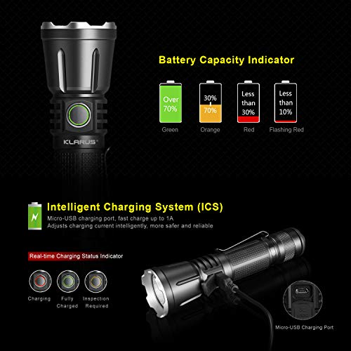 klarus  2 klarus 360x3 3200 Lumens USB Rechargeable Tactical Flashlight