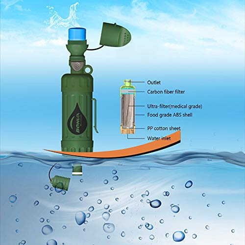 Walmeck  6 Walmeck Multiple Fuction Water Purifier Portable Water Filter Straw Drinking Water Filtration Purifier for Outdoor Survival Emergency Preparedness