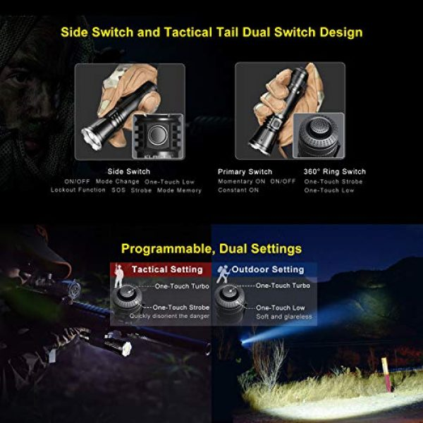klarus Survival Flashlight 4 klarus 360x3 3200 Lumens USB Rechargeable Tactical Flashlight, 360 Degree Omni-Directional Dual Tail Switches + Side Switch, CREE XHP70.2 LED, 3100mAh 18650 Battery and Holster