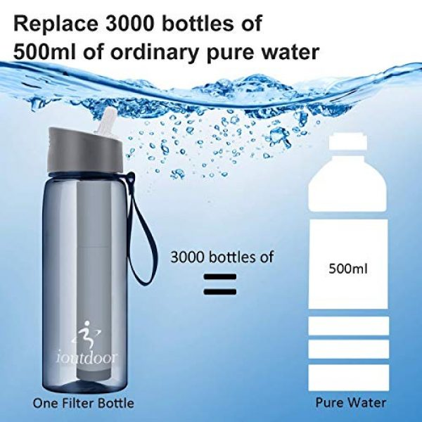 ioutdoor Survival Water Filter 4 ioutdoor Filtered Water Bottle 22oz with One Free Emergency Blanket, BPA Free Tumblers with 2-Stage Intergrated Filter Straw for Camping, Hiking, Backpacking,Travel,Daily Use