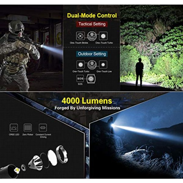 klarus Survival Flashlight 3 klarus XT21X 4000 Lumens CREE XHP70.2 P2 LED Rechargeable Powerful Tactical Flashlight, with 1 x 21700 Battery,SKYBEN Battery Case and USB Light