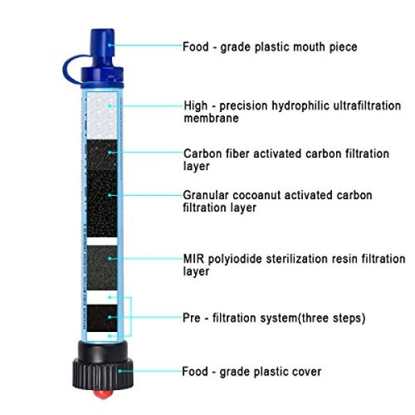 Epress Survival Water Filter 4 Epress Portable Water Filter, Personal Water Purifier 2000L Emergency Camping Equipment