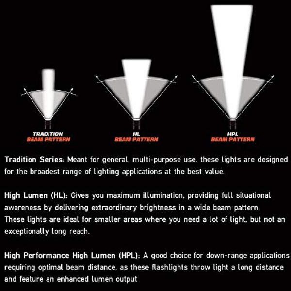Streamlight Survival Flashlight 6 Streamlight 69227 TLR-1 Game Spotter - 150 Lumens,Black