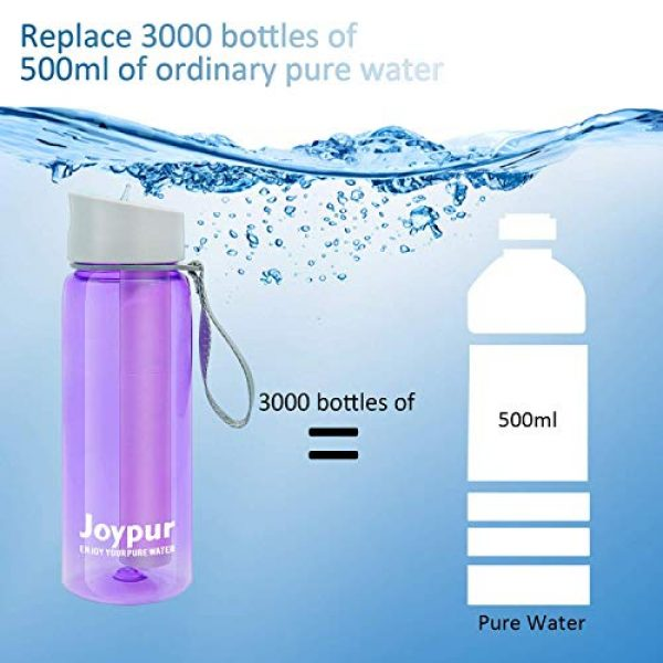 joypur Survival Water Filter 5 joypur Outdoor Filtered Water Bottle - BPA Free,with Filter Integrated 3 Stage Portable Water Bottle for Camping Travel Hiking Backpacking
