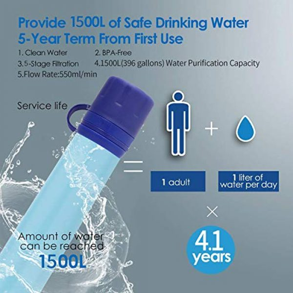 ioutdoor Survival Water Filter 4 ioutdoor 2 Pack Water Filter Straw with Free Emergency Blankets,Portable Lightweight Personal Water Purifier Survival Filtration Gear for Hiking Camping Fishing Hunting Backpacking Travel