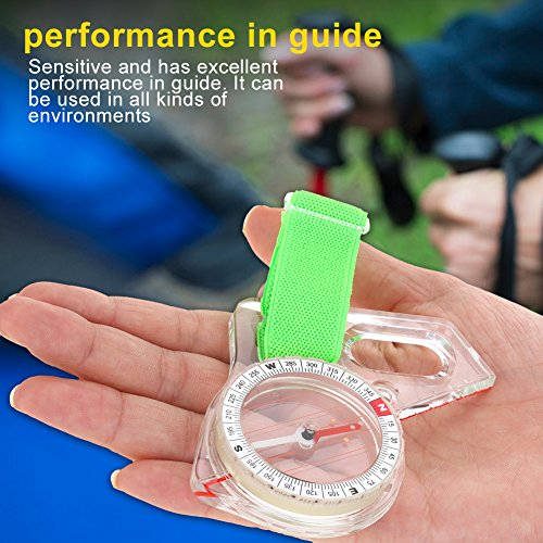 Dioche  2 Dioche Mini Map Compass
