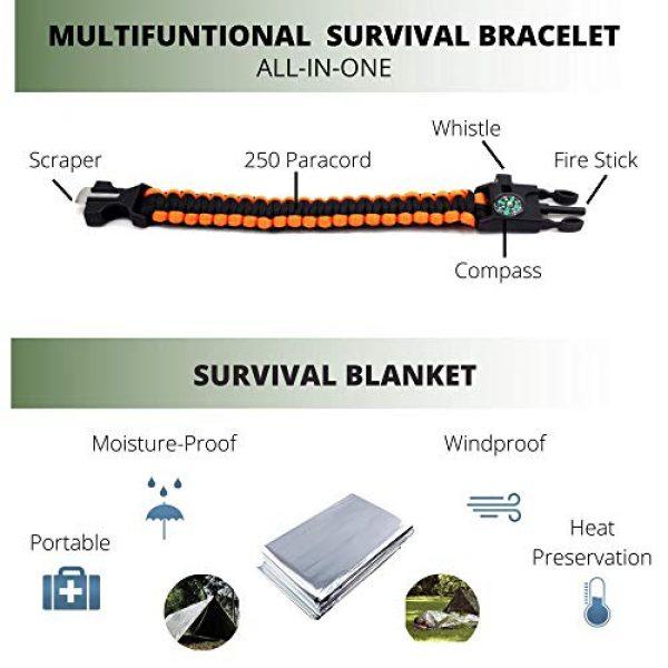 Wimolek Survival Water Filter 4 Wimolek Water Filter Survival Straw, Portable Water Purifier with Survival Bracelet Kit, Emergency Blanket & eBook. All in One Essential Survival Gear and Equipment - Survival Outdoor Gear.