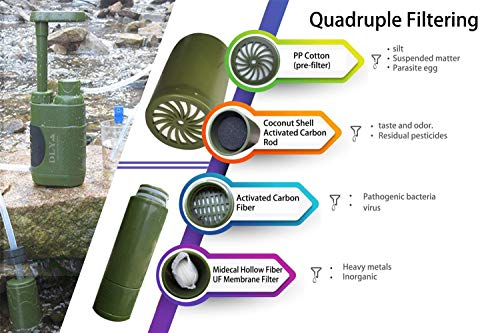 DLY  6 DLY Portable Water Filter Outdoor Water Purifier Camping - 0.01 Micron Emergency Backpacking Water Filter for Hiking with 4-Stage Filter Pump