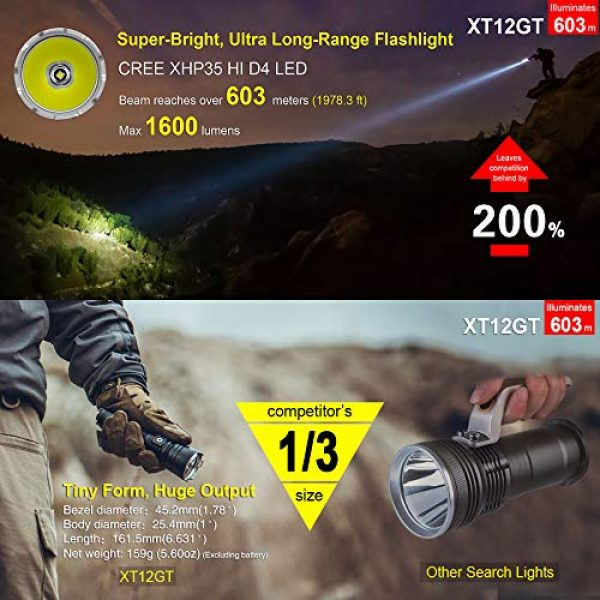 klarus Survival Flashlight 4 klarus XT12GT Rechargeable LED Flashlight with 18650 Battery, Extra 18650 Battery, Magnetic Charging Cable, Holster, Lanyard, and Lightjunction Battery Case