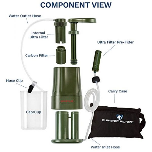 Survivor Filter Survival Water Filter 6 Survivor Filter PRO - Virus and Heavy Metal Tested 0.01 Micron Water Filter for Camping, Hiking, and Emergency. 3 Stages - 2 Cleanable 100,000L Membranes and a Carbon Filter for Family Preparedness