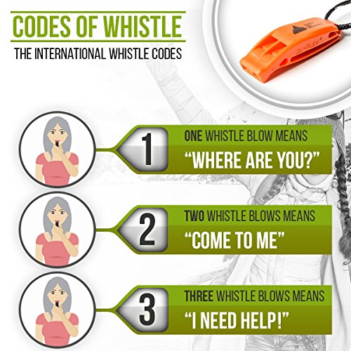 Outdoor Life Adventures  3 IMPROVED NEW Fail Safe Emergency Whistle With Lanyard Easy To Use For Signaling Attention Essential Survival & Personal Safety Gear for Family Vacations