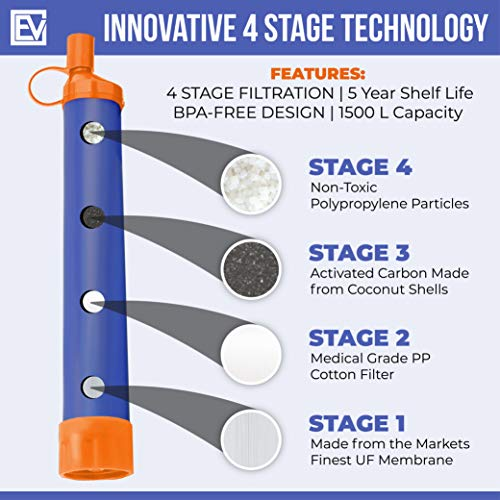 Essential Value  5 Essential Value 3 Pack Personal Water Filter - Perfectly Sized Water Straw with Bottle Attachment Technology - Excellent for Hiking | Backpacking | Camping & Emergency Water Survival Situations