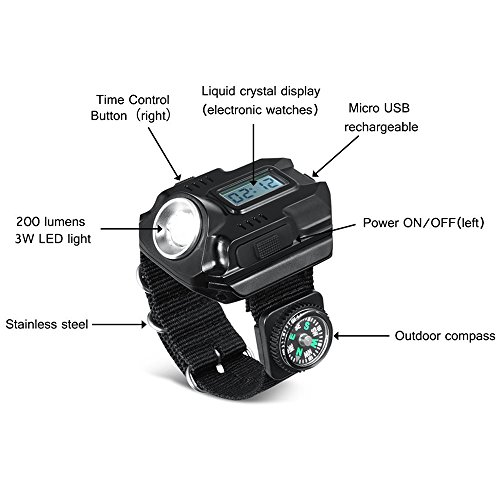 SUNDERPOWER  3 Portable Rechargeable Wrist Light - Waterproof LED Tactical Flashlight for Outdoor Running Hiking Camping Birthday Gift