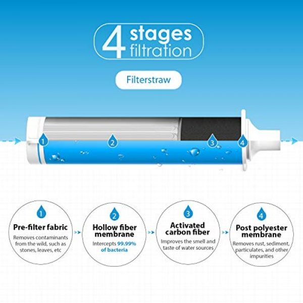 Waterdrop Survival Water Filter 2 Waterdrop Water Filter Straw with Gravity Water Bag, Portable Camping Filtration System, Drinking Water Purifier for Emergency Hiking Travel Backpacking