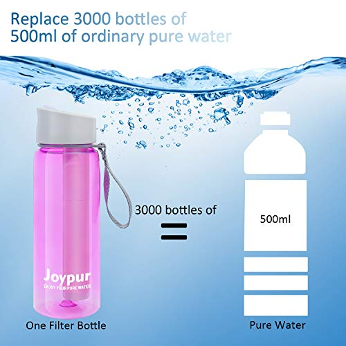 joypur  6 Joypur Replaceable Water Filter for Portable Filtered Water Bottle - Emergency Water Purifier with 3-Stage Integrated Filter Straw for Camping Hiking Backpacking