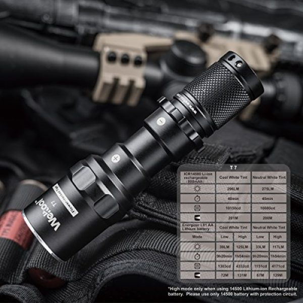 Weltool Survival Flashlight 4 Weltool T7 AA Compact Tactical Flashlight Long Throw IP67 Waterproof 659ft Powered by 14500 AA Battery Impact-Resistant for Hunting Remington 870, Mossberg 500 Neutral White/Cool White