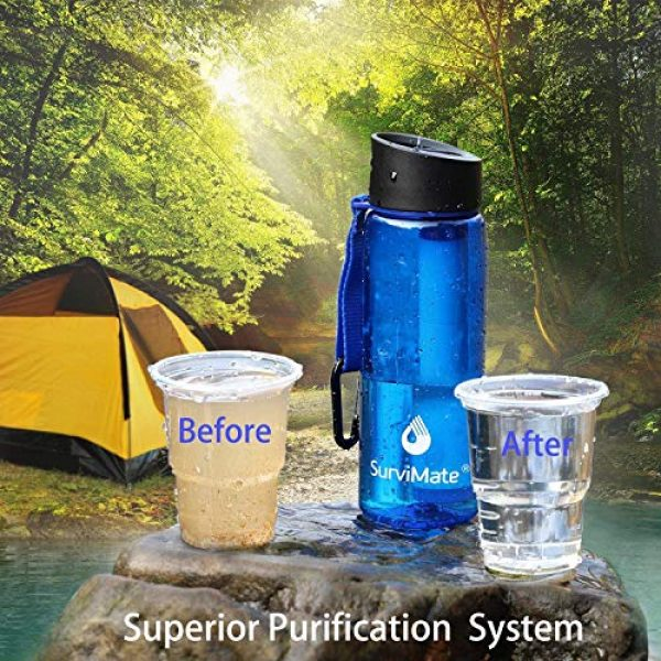 SurviMate Survival Water Filter 3 SurviMate Purified Water Bottle for Camping, Hiking, Backpacking and Travel, BPA Free with 4-Stage Intergrated Filter Straw