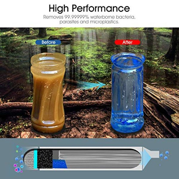 Membrane Solutions Survival Water Filter 4 Membrane Solutions Straw Water Filter,Survival Filtration Portable Gear,Emergency Preparedness,Supply for Drinking Hiking Camping Travel Hunting Fishing Team Family Outing