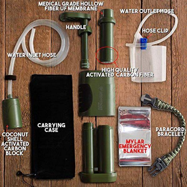 Life Defender Survival Water Filter 2 Life Defender Elite Pump Filter - .01 4 Stage Filtration Protection for Parasite, Protozoa and Select viruses