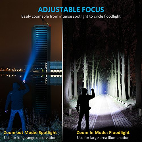 Rechargeable Cree Led Flashlight with AC Charger and 26650 Battery