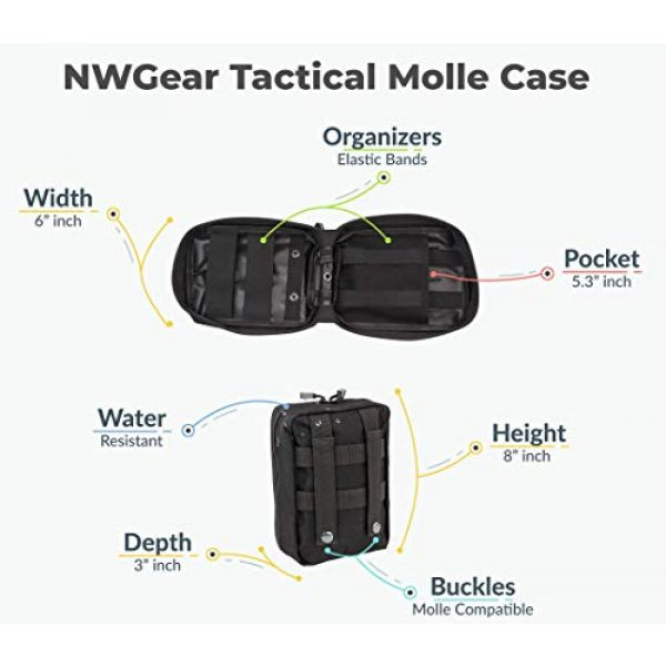 NWGear Survival Kit 6 NWGear 75 in 1 Emergency Survival Kit with First Aid Kit for Car | Emergency Blanket & Flashlight | Rugged Water-Resistant Molle Pouch | and More Survival Gear