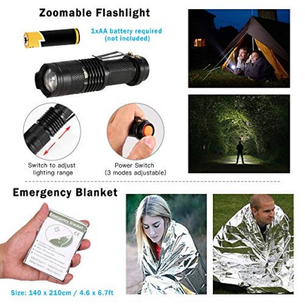 TOMSHOO Survival Kit 3 TOMSHOO Survival Kit First Aid Kit 23 in 1 -Camping Survival Kit Emergency Survival Kit with Survival Bracelet, Fire Starter, Whistle, Wood Cutter 63PCS Included