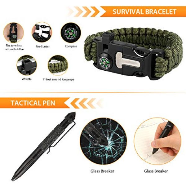 Puhibuox Survival Kit 3 Puhibuox Gifts for Him Men Dad Boyfriend Fathers Day, 35 in 1 Emergency Survival Gear Kit, Cool Gadget Stocking Stuffer, Emergency Camping Gear for, Hiking, Hunting